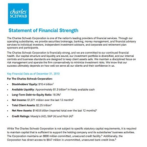 financial_strength